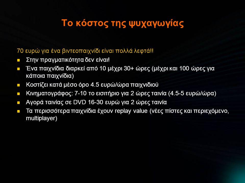 Το κόστος της ψυχαγωγίας 70 ευρώ για ένα βιντεοπαιχνίδι είναι πολλά λεφτά!!  Στην πραγματικότητα δεν είναι!  Ένα παιχνίδια διαρκεί από 10 μέχρι 30+