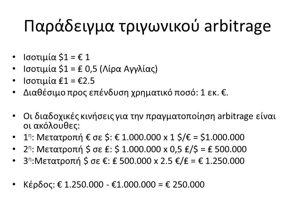 Παράδειγμα τριγωνικού arbitrage • Σε περίπτωση που η ισοτιμία της ₤ ήταν: 1,8 €/₤.