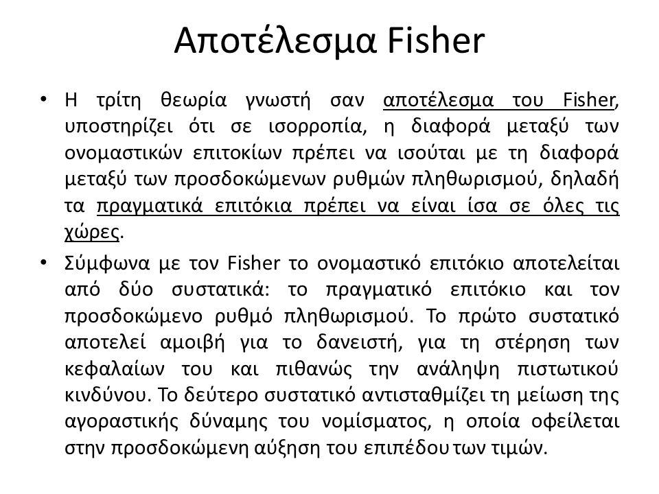 Αποτέλεσμα Fisher • Εφαρμόζοντας το αποτέλεσμα του Fisher για την Ευρώπη και τις ΗΠΑ έχουμε: I € = r € + Π € (4.12) i $ = r $ + Π $ (4.13) • Όπου I € το ονομαστικό επιτόκιο του ευρώ, R € το πραγματικό επιτόκιο του ευρώ, Π € ο προσδοκώμενος ρυθμός πληθωρισμού στην Ελλάδα, i $, το ονομαστικό επιτόκιο του δολαρίου, r $ το πραγματικό επιτόκιο του δολαρίου και Π $ ο προσδοκώμενος ρυθμός πληθωρισμού στις ΗΠΑ • Αφαιρώντας την (4.13) από την (4.12) λαμβάνουμε: i DR - i $ = (r DR - r $ ) + (Π € - Π $ )