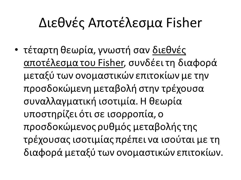 Διεθνές Αποτέλεσμα Fisher • Υποθέτουμε ότι ένας επενδυτής διαθέτει 1 ευρώ και δύο εναλλακτικές επιλογές όσον αφορά την τοποθέτηση του ευρώ του.