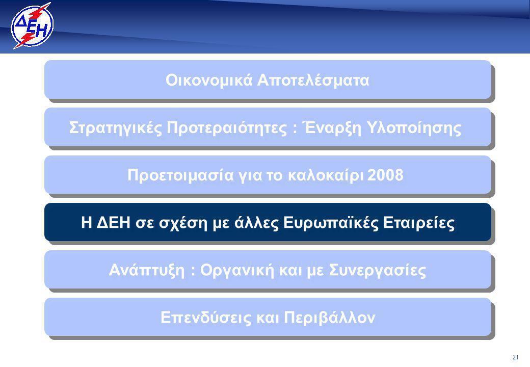 21 Οικονομικά Αποτελέσματα Η ΔΕΗ σε σχέση με άλλες Ευρωπαϊκές Εταιρείες Στρατηγικές Προτεραιότητες : Έναρξη Υλοποίησης Επενδύσεις και Περιβάλλον Ανάπτυξη : Οργανική και με Συνεργασίες Προετοιμασία για το καλοκαίρι 2008