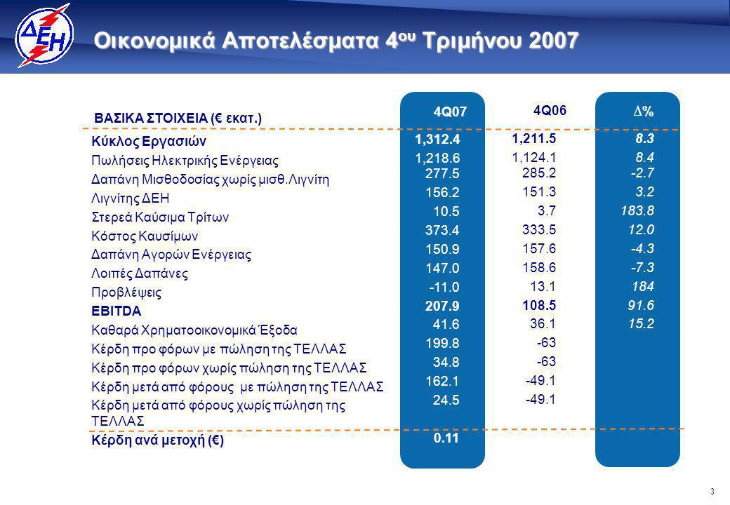 14 Επέκταση σε νέες αγορές Φυσικό Αέριο:  Ξεκίνησε η διαδικασία για την άσκηση του δικαιώματος αγοράς του 30% της ΔΕΠΑ SENCAP:  Σε κοινοπραξία με την ENEL (50/50), συμμετέχει στο διαγωνισμό στο Κόσοβο
