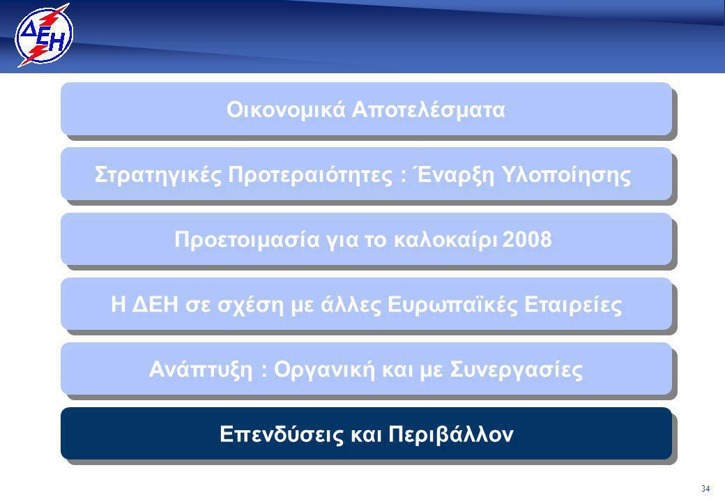 34 Οικονομικά Αποτελέσματα Η ΔΕΗ σε σχέση με άλλες Ευρωπαϊκές Εταιρείες Στρατηγικές Προτεραιότητες : Έναρξη Υλοποίησης Επενδύσεις και Περιβάλλον Ανάπτυξη : Οργανική και με Συνεργασίες Προετοιμασία για το καλοκαίρι 2008