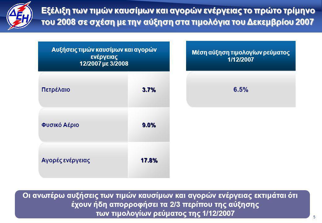 26  Η ΔΕΗ θεωρεί ότι οι μεγάλες Ευρωπαϊκές εταιρείες ενέργειας που μερικές από αυτές είναι άλλωστε ήδη εγκατεστημένες στην Ελλάδα, μπορούν να δραστηριοποιηθούν ελεύθερα, ακόμα και αν η ΔΕΗ συνεχίσει να έχει τη σημερινή της λιγνιτική παραγωγή.