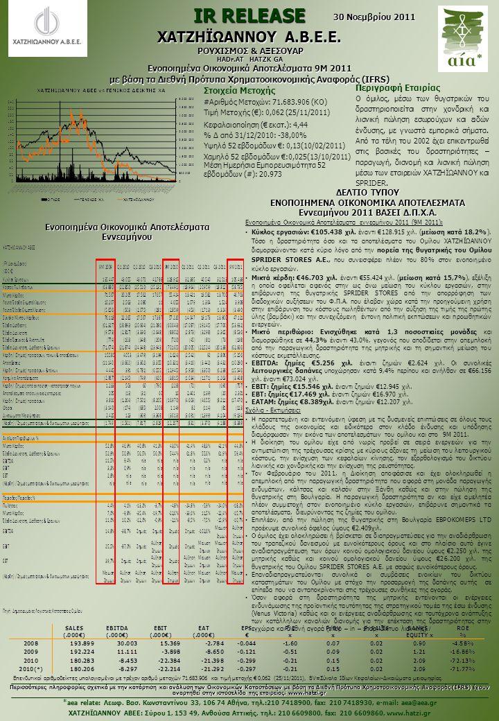 Ενοποιημένα Οικονομικά Αποτελέσματα εννεαμήνου 2011 (9Μ 2011): • Κύκλος εργασιών: €105.438 χιλ.