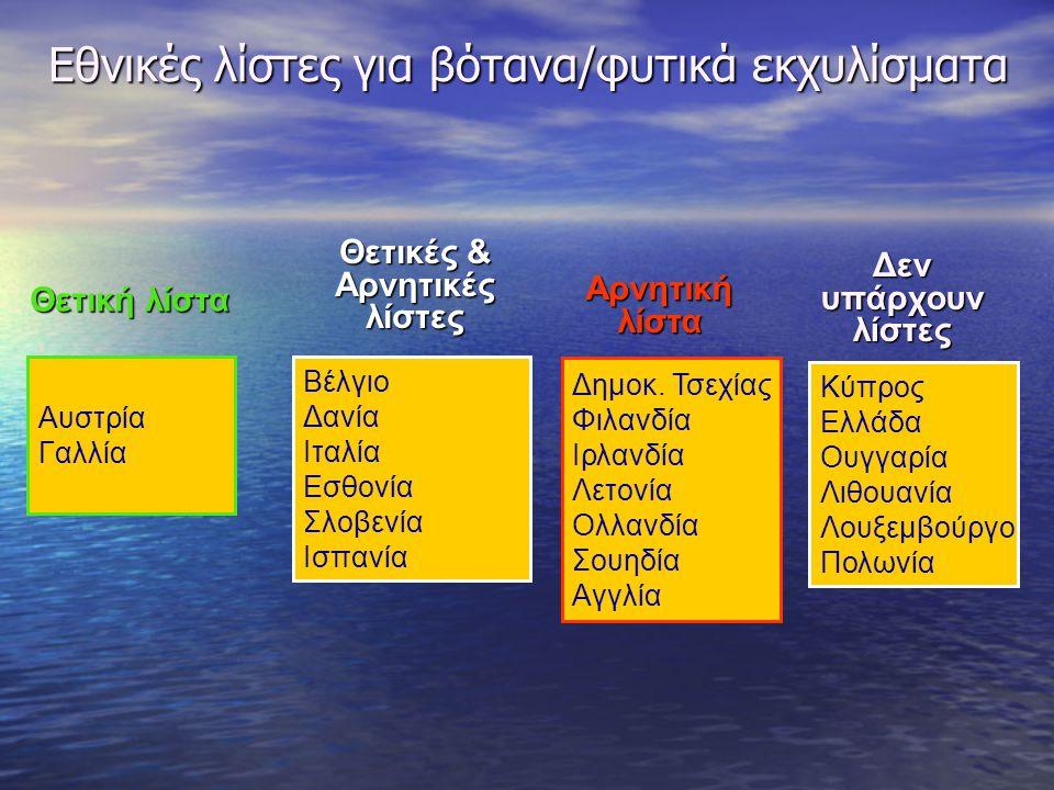 Δημοκ. Τσεχίας Φιλανδία Iρλανδία Λετονία Ολλανδία Σουηδία Αγγλία Κύπρος Ελλάδα Ουγγαρία Λιθουανία Λουξεμβούργο Πολωνία Δεν υπάρχουν λίστες Αρνητική λί