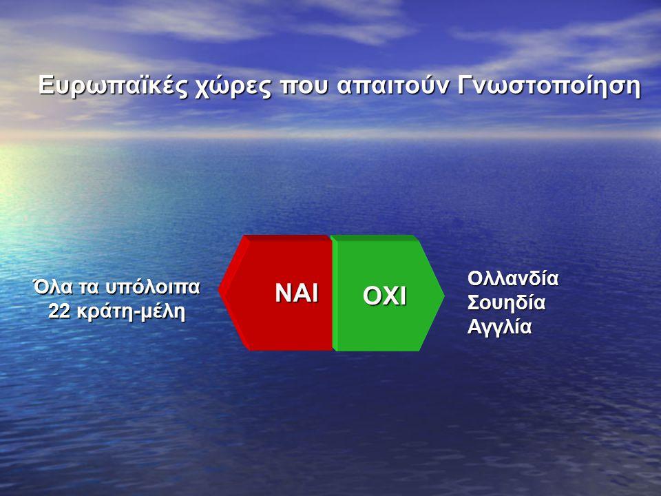Ευρωπαϊκές χώρες που επιτρέπουν τη χρησιμοποίηση και άλλων μορφών βιταμινών και ανόργανων στοιχείων ΟΧΙ ΟΧΙ ?Ελλάδα ΝΑΙ ΝΑΙ Όλα τα υπόλοιπα 24 κράτη-μέλη