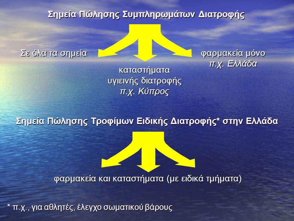 Σημεία Πώλησης Συμπληρωμάτων Διατροφής Σε όλα τα σημεία φαρμακεία μόνο π.χ. Ελλάδα καταστήματα υγιεινής διατροφής π.χ. Κύπρος φαρμακεία και καταστήματ
