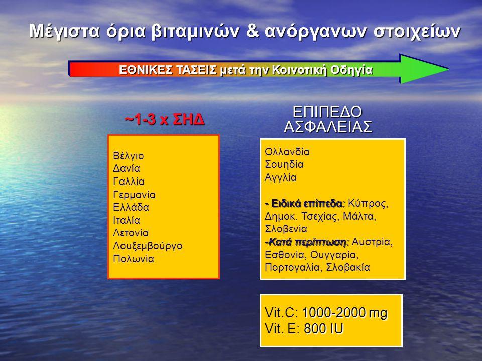 ΕΠΙΠΕΔΟ ΑΣΦΑΛΕΙΑΣ ΕΠΙΠΕΔΟ ΑΣΦΑΛΕΙΑΣ ~1-3 x ΣΗΔ Ολλανδία Σουηδία Αγγλία - Ειδικά επίπεδα: - Ειδικά επίπεδα: Κύπρος, Δημοκ. Τσεχίας, Mάλτα, Σλοβενία -Κα