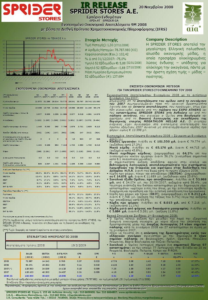 Περισσότερες πληροφορίες σχετικά με την κατάρτιση και ανάλυση των Οικονομικών Καταστάσεων με βάση τα Διεθνή Πρότυπα Χρηματοοικονομικής Πληροφόρησης (IFRS) έχουν αναρτηθεί στην ιστοσελίδα της εταιρείας: www.spriderstores.com SPRIDER STORES ΑΕ: Σύρου 1, 153 49, Ανθούσα Αττικής, τηλ.: 210 6609900, fax: 210 6664807, www.spriderstores.com I.R.O.