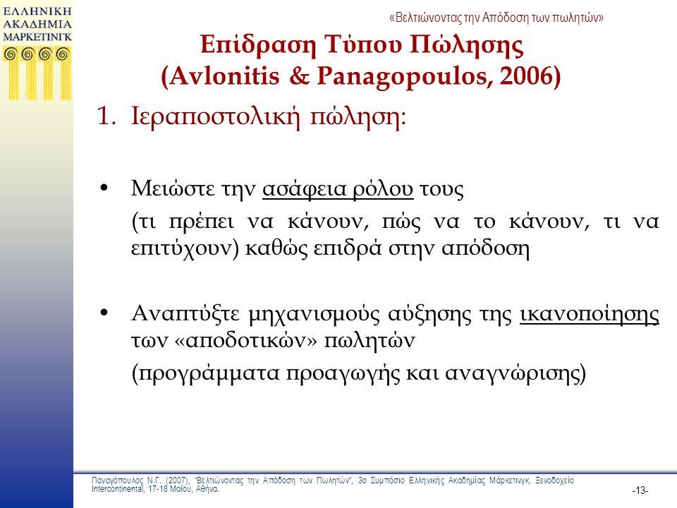 """«Βελτιώνοντας την Απόδοση των πωλητών» Παναγόπουλος Ν.Γ. (2007), """"Βελτιώνοντας την Απόδοση των Πωλητών"""", 3ο Συμπόσιο Ελληνικής Ακαδημίας Μάρκετινγκ, Ξ"""