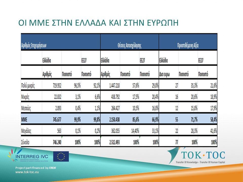 Project part-financed by ERDF www.tok-toc.eu ΟΙ ΜΜΕ ΣΤΗΝ ΕΛΛΑΔΑ ΚΑΙ ΣΤΗΝ ΕΥΡΩΠΗ