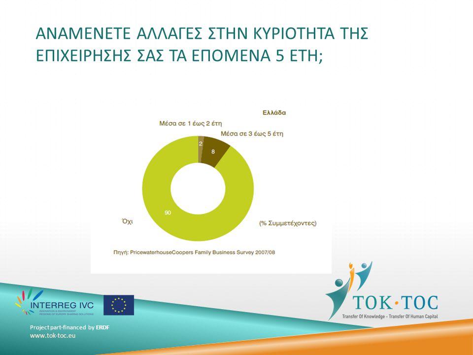 Project part-financed by ERDF www.tok-toc.eu ΑΝΑΜΕΝΕΤΕ ΑΛΛΑΓΕΣ ΣΤΗΝ ΚΥΡΙΟΤΗΤΑ ΤΗΣ ΕΠΙΧΕΙΡΗΣΗΣ ΣΑΣ ΤΑ ΕΠΟΜΕΝΑ 5 ΕΤΗ;
