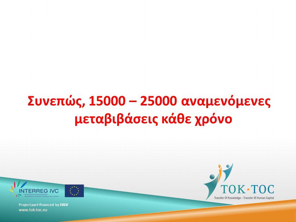Project part-financed by ERDF www.tok-toc.eu Συνεπώς, 15000 – 25000 αναμενόμενες μεταβιβάσεις κάθε χρόνο