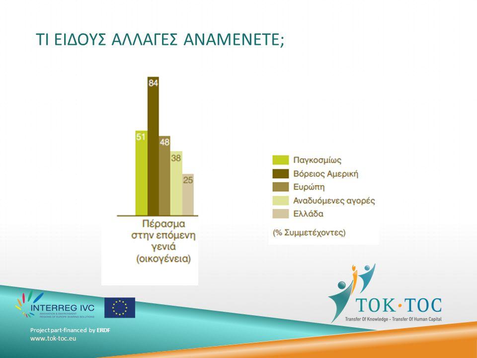 Project part-financed by ERDF www.tok-toc.eu ΤΙ ΕΙΔΟΥΣ ΑΛΛΑΓΕΣ ΑΝΑΜΕΝΕΤΕ;