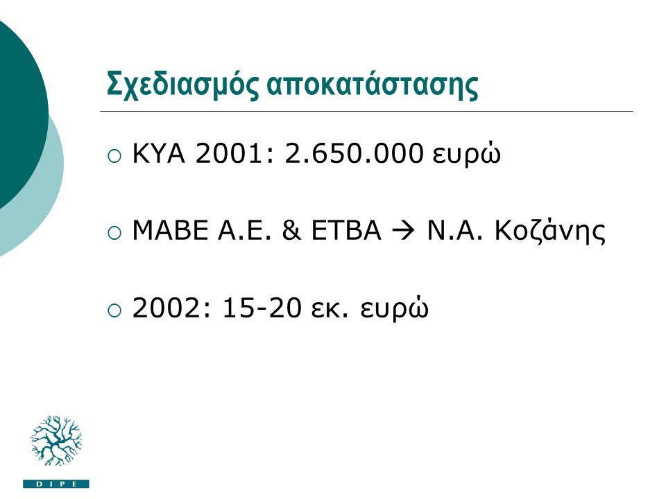 Σχεδιασμός αποκατάστασης  ΚΥΑ 2001: 2.650.000 ευρώ  ΜΑΒΕ Α.Ε. & ΕΤΒΑ  Ν.Α. Κοζάνης  2002: 15-20 εκ. ευρώ