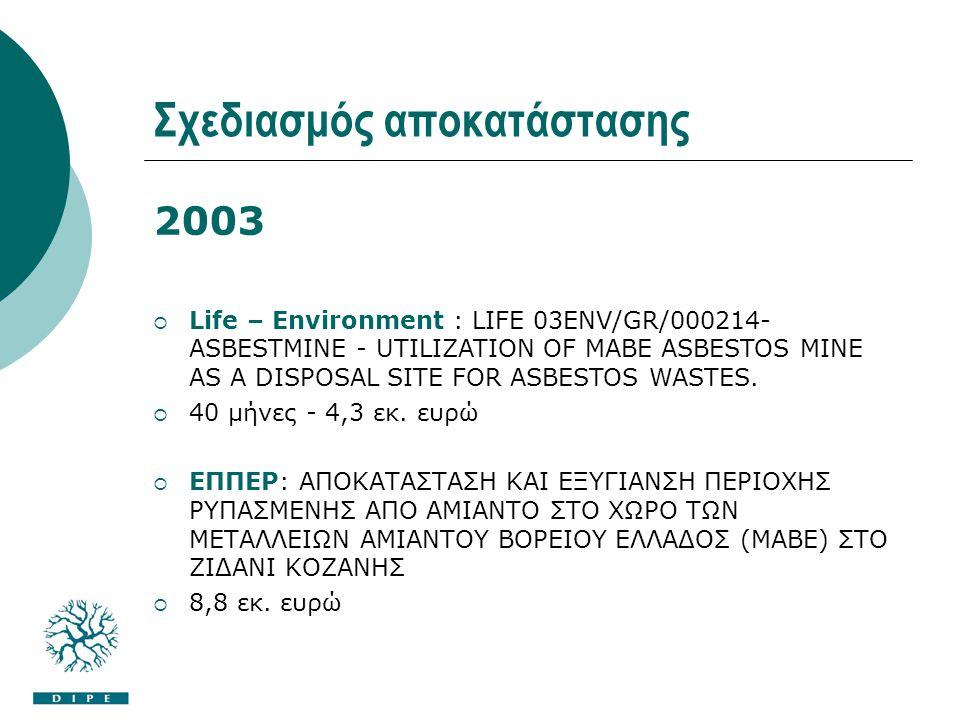 Σχεδιασμός αποκατάστασης 2003  Life – Environment : LIFE 03ENV/GR/000214- ASBESTMINE - UTILIZATION OF MABE ASBESTOS MINE AS A DISPOSAL SITE FOR ASBES
