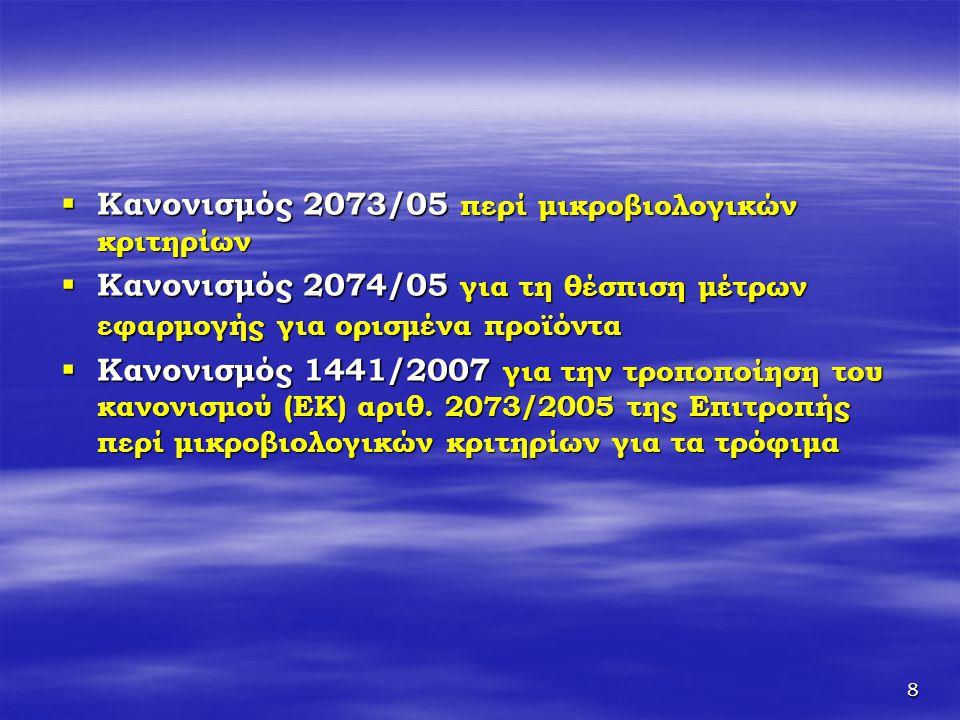 8  Κανονισμός 2073/05 περί μικροβιολογικών κριτηρίων  Κανονισμός 2074/05 για τη θέσπιση μέτρων εφαρμογής για ορισμένα προϊόντα  Κανονισμός 1441/200