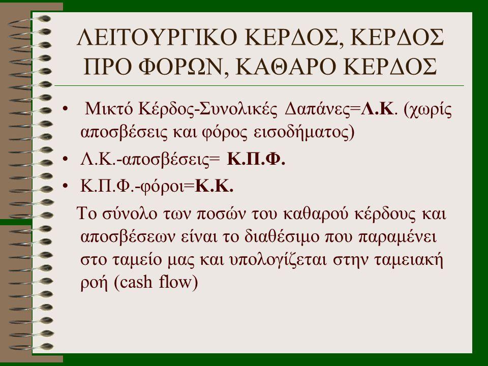ΛΕΙΤΟΥΡΓΙΚΟ ΚΕΡΔΟΣ, ΚΕΡΔΟΣ ΠΡΟ ΦΟΡΩΝ, ΚΑΘΑΡΟ ΚΕΡΔΟΣ • Μικτό Κέρδος-Συνολικές Δαπάνες=Λ.Κ. (χωρίς αποσβέσεις και φόρος εισοδήματος) •Λ.Κ.-αποσβέσεις= Κ