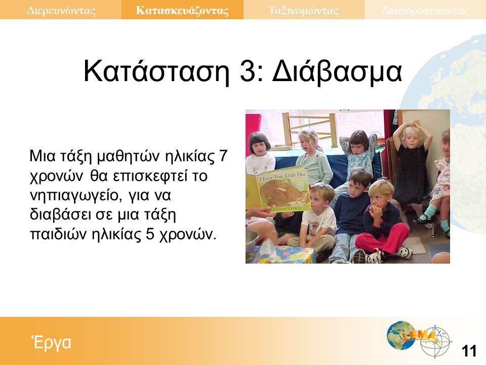 Έργα Κατασκευάζοντας 11 ΔιερευνώνταςΤαξινομώνταςΔιαφοροποιώντας Κατάσταση 3: Διάβασμα Μια τάξη μαθητών ηλικίας 7 χρονών θα επισκεφτεί το νηπιαγωγείο, για να διαβάσει σε μια τάξη παιδιών ηλικίας 5 χρονών.