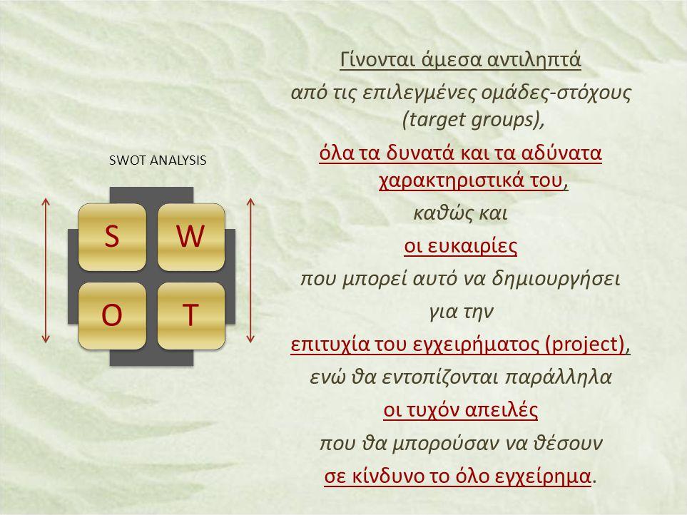 SWOT ANALYSIS Γίνονται άμεσα αντιληπτά από τις επιλεγμένες ομάδες-στόχους (target groups), όλα τα δυνατά και τα αδύνατα χαρακτηριστικά του, καθώς και