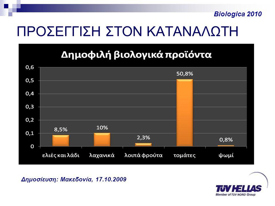 ΠΡΟΣΕΓΓΙΣΗ ΣΤΟΝ ΚΑΤΑΝΑΛΩΤΗ Biologica 2010 Δημοσίευση: Μακεδονία, 17.10.2009
