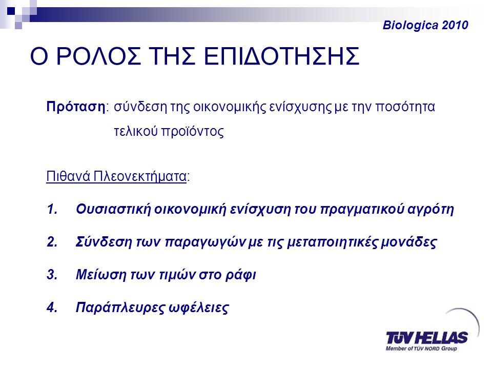 Ο ΡΟΛΟΣ ΤΗΣ ΕΠΙΔΟΤΗΣΗΣ Biologica 2010 Πρόταση: σύνδεση της οικονομικής ενίσχυσης με την ποσότητα τελικού προϊόντος Πιθανά Πλεονεκτήματα: 1.Ουσιαστική οικονομική ενίσχυση του πραγματικού αγρότη 2.Σύνδεση των παραγωγών με τις μεταποιητικές μονάδες 3.Μείωση των τιμών στο ράφι 4.Παράπλευρες ωφέλειες