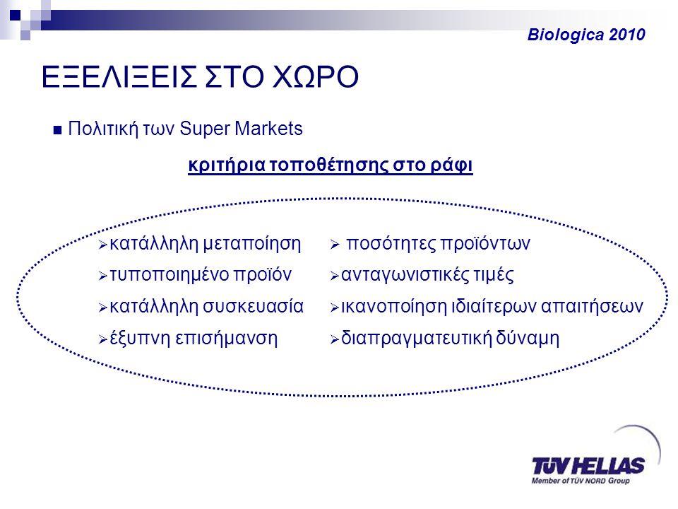 ΕΞΕΛΙΞΕΙΣ ΣΤΟ ΧΩΡΟ  Πολιτική των Super Markets κριτήρια τοποθέτησης στο ράφι Biologica 2010  κατάλληλη μεταποίηση  τυποποιημένο προϊόν  κατάλληλη συσκευασία  έξυπνη επισήμανση  ποσότητες προϊόντων  ανταγωνιστικές τιμές  ικανοποίηση ιδιαίτερων απαιτήσεων  διαπραγματευτική δύναμη