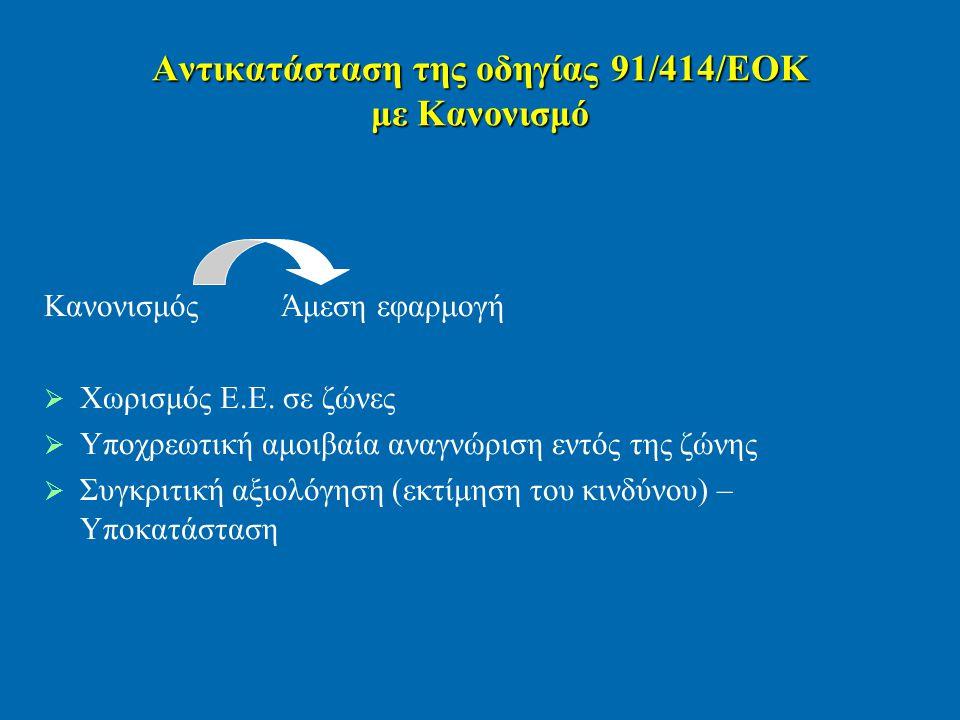 Αντικατάσταση της οδηγίας 91/414/EOK με Κανονισμό Κανονισμός Άμεση εφαρμογή   Χωρισμός Ε.Ε. σε ζώνες   Υποχρεωτική αμοιβαία αναγνώριση εντός της ζ
