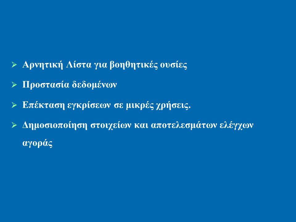   Αρνητική Λίστα για βοηθητικές ουσίες   Προστασία δεδομένων   Επέκταση εγκρίσεων σε μικρές χρήσεις.   Δημοσιοποίηση στοιχείων και αποτελεσμάτ