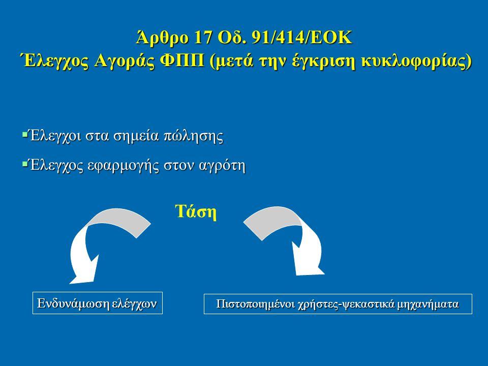 Άρθρο 17 Οδ. 91/414/ΕΟΚ Έλεγχος Αγοράς ΦΠΠ (μετά την έγκριση κυκλοφορίας)  Έλεγχοι στα σημεία πώλησης  Έλεγχος εφαρμογής στον αγρότη Τάση Ενδυνάμωση