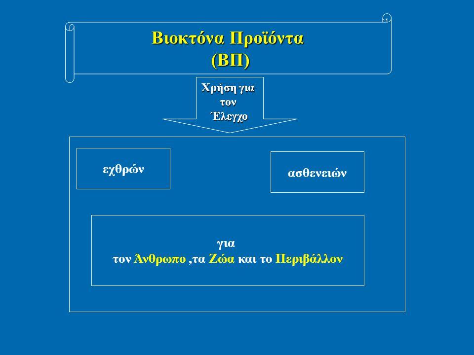 Αντικατάσταση της οδηγίας 91/414/EOK με Κανονισμό Κανονισμός Άμεση εφαρμογή   Χωρισμός Ε.Ε.