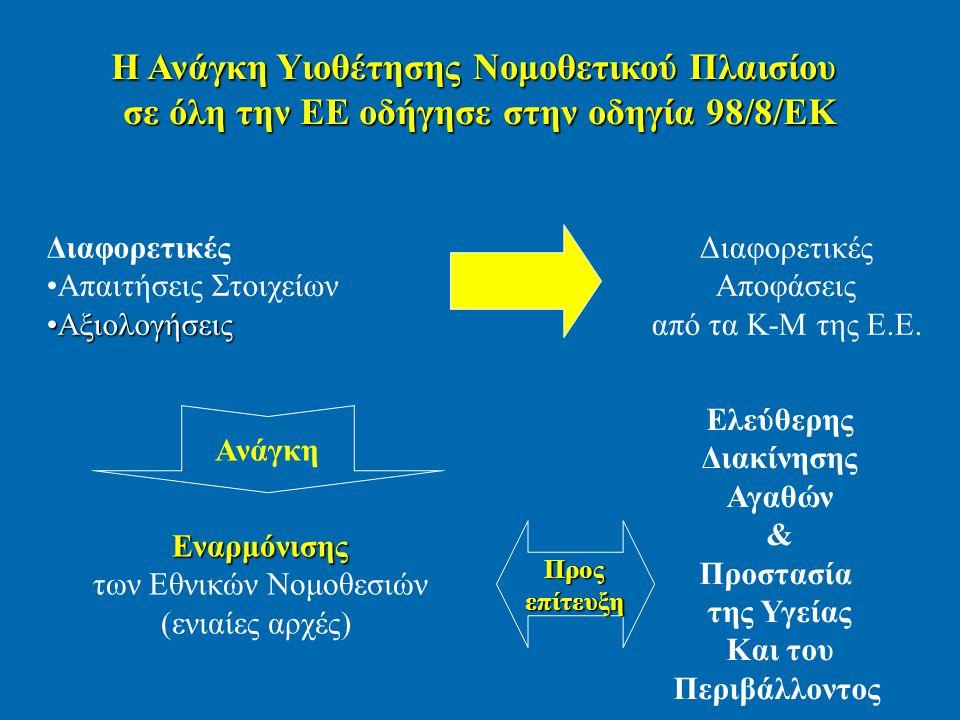 Η Ανάγκη Υιοθέτησης Νομοθετικού Πλαισίου σε όλη την ΕΕ οδήγησε στην οδηγία 98/8/ΕΚ Διαφορετικές •Απαιτήσεις Στοιχείων •Αξιολογήσεις Διαφορετικές Αποφάσεις από τα Κ-Μ της Ε.Ε.