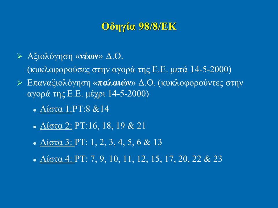 Οδηγία 98/8/ΕΚ   Αξιολόγηση «νέων» Δ.Ο. (κυκλοφορούσες στην αγορά της Ε.Ε. μετά 14-5-2000)   Επαναξιολόγηση «παλαιών» Δ.Ο. (κυκλοφορούντες στην αγ