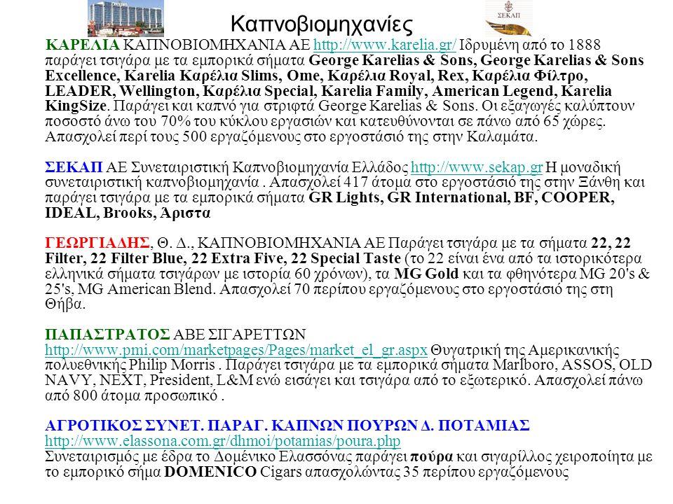 Καπνοβιομηχανίες ΚΑΡΕΛΙΑ ΚΑΠΝΟΒΙΟΜΗΧΑΝΙΑ ΑΕ http://www.karelia.gr/ Ιδρυμένη από το 1888 παράγει τσιγάρα με τα εμπορικά σήματα George Karelias & Sons, George Karelias & Sons Excellence, Karelia Καρέλια Slims, Ome, Καρέλια Royal, Rex, Καρέλια Φίλτρο, LEADER, Wellington, Καρέλια Special, Karelia Family, American Legend, Karelia KingSize.