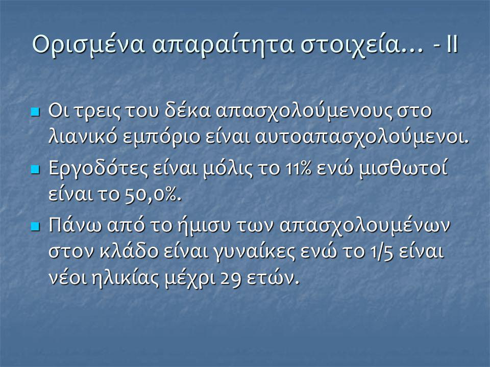 Παράδειγμα: ΠΩΛΗΤΗΣ ΛΙΑΝΙΚΗΣ ΕΚΠΑΙΔΕΥΤΙΚΕΣ ΔΙΑΔΡΟΜΕΣ «Πωλητής Λιανικής» ΠΡΟΤΕΙΝΟΜΕΝΕΣ ΔΙΑΔΡΟΜΕΣ ΓΙΑ ΤΗΝ ΑΠΟΚΤΗΣΗ ΠΡΟΣΟΝΤΩΝ 1 η Διαδρομή Απόφοιτοι ΕΠΑΛ,ΤΕΕ Β Κύκλου, στη σχετική ειδικότητα – τουλάχιστον 6 μήνες επαγγελματική εμπειρία.