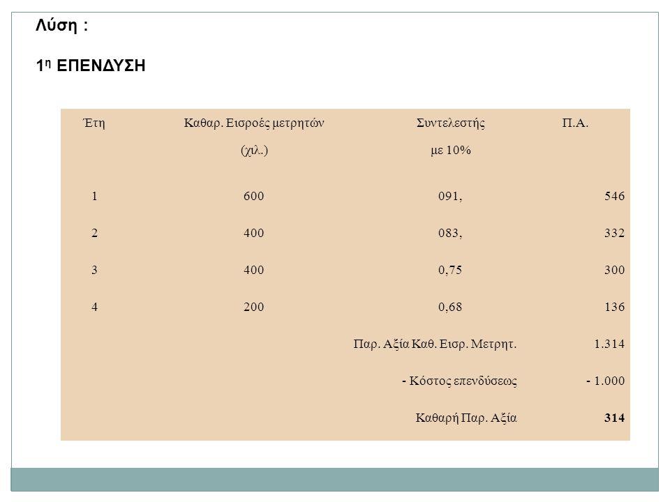 Έτη Καθαρ. Εισροές μετρητών (χιλ.) Συντελεστής με 10% Π.Α. 1600091,546 2400083,332 34000,75300 42000,68136 Παρ. Αξία Καθ. Εισρ. Μετρητ.1.314 - Κόστος