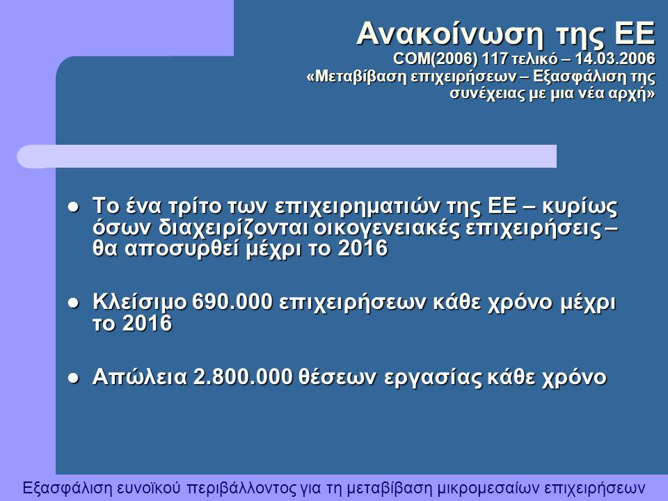 Εξασφάλιση ευνοϊκού περιβάλλοντος για τη μεταβίβαση μικρομεσαίων επιχειρήσεων Ανακοίνωση της ΕΕ COM(2006) 117 τελικό – 14.03.2006 «Μεταβίβαση επιχειρή