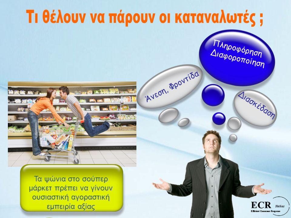 Πληροφόρηση Διαφοροποίηση Άνεση, Φροντίδα Διασκέδαση Τα ψώνια στο σούπερ μάρκετ πρέπει να γίνουν ουσιαστική αγοραστική εμπειρία αξίας
