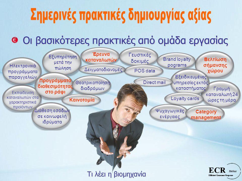 Οι βασικότερες πρακτικές από ομάδα εργασίας Τι λέει η βιομηχανία Εξυπηρέτηση μετά την πώληση Εκπαίδευση καταναλωτών στα χαρακτηριστικά προϊόντων Ηλεκτ
