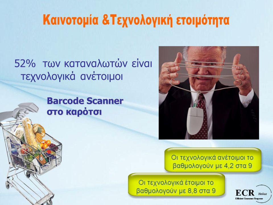 Barcode Scanner στο καρότσι 52% των καταναλωτών είναι τεχνολογικά ανέτοιμοι Οι τεχνολογικά ανέτοιμοι το βαθμολογούν με 4,2 στα 9 Οι τεχνολογικά έτοιμο