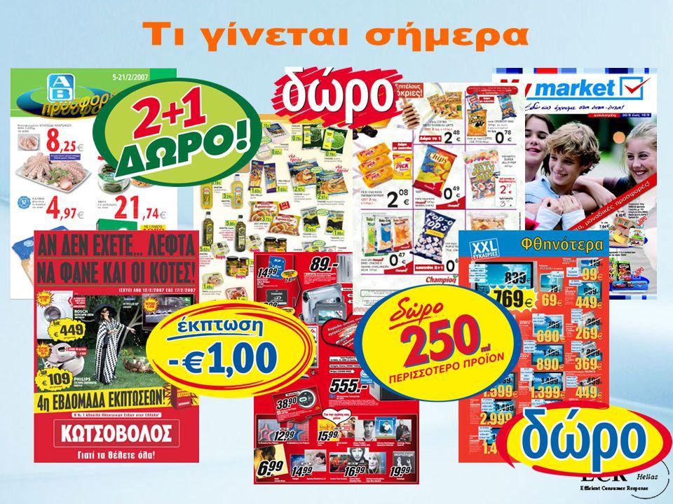 Expert panel: 17 ενδιαφέρουσες ιδέες (χωρίς περιοριστικά κριτήρια κόστους, υλοποίησης..) Δομημένα ερωτηματολόγια σε 650 καταναλωτές 8 Αλυσίδες με καταστήματα στην Αττική (AB, Ατλάντικ, Βερόπουλος, Σκλαβενίτης, Champion, Dia, Lidl, MyMarket) Χρόνος Διεξαγωγής: 15 /11 – 15 /12/2006