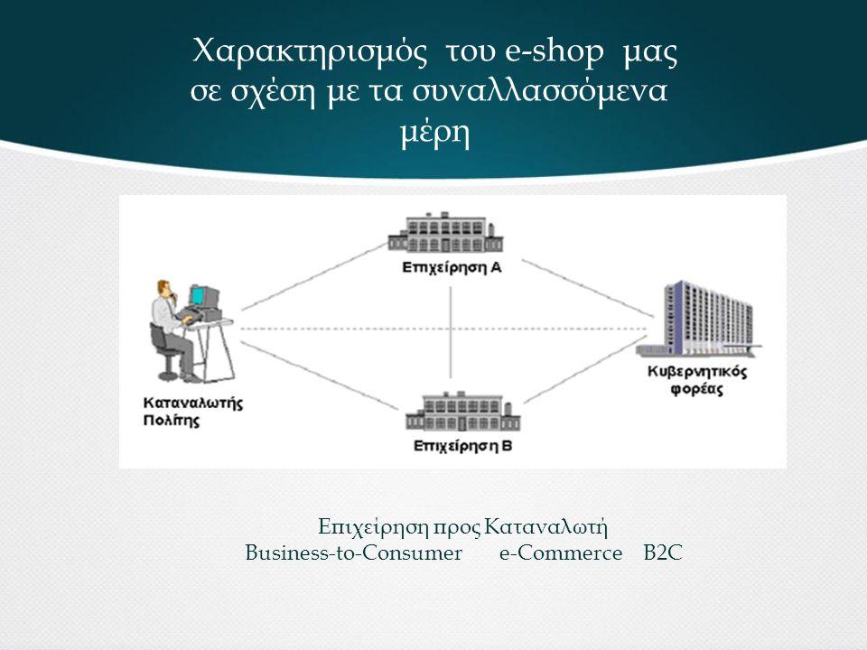 Χαρακτηρισμός του e-shop μας σε σχέση με τα συναλλασσόμενα μέρη Επιχείρηση προς Καταναλωτή Business-to-Consumer e-Commerce B2C