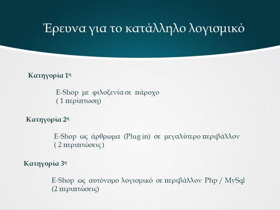 Έρευνα για το κατάλληλο λογισμικό Κατηγορία 1 η E-Shop με φιλοξενία σε πάροχο ( 1 περίπτωση) Κατηγορία 2 η E-Shop ως άρθρωμα (Plug in) σε μεγαλύτερο περιβάλλον ( 2 περιπτώσεις ) Κατηγορία 3 η E-Shop ως αυτόνομο λογισμικό σε περιβάλλον Php / MySql (2 περιπτώσεις)