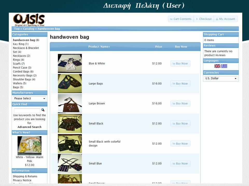 Διεπαφή Πελάτη ( User )