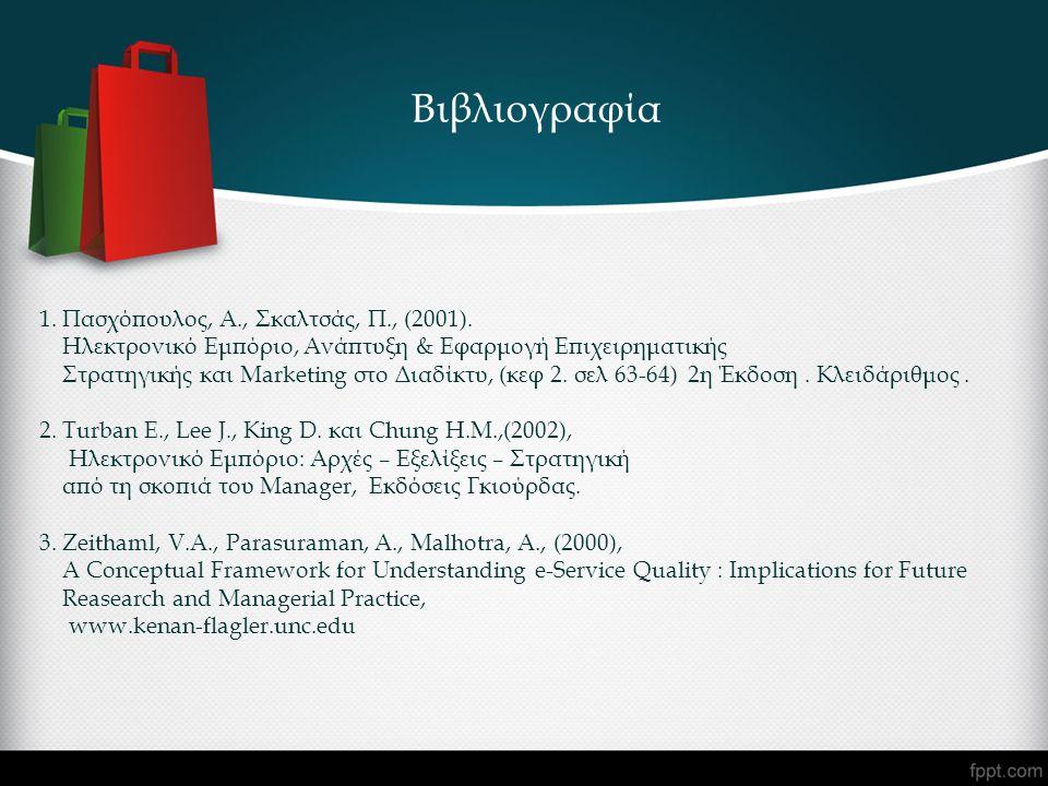 Βιβλιογραφία 1. Πασχόπουλος, Α., Σκαλτσάς, Π., (2001). Ηλεκτρονικό Εμπόριο, Ανάπτυξη & Εφαρμογή Επιχειρηματικής Στρατηγικής και Marketing στο Διαδίκτυ