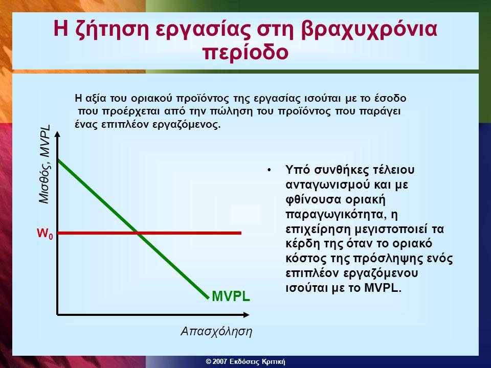 © 2007 Εκδόσεις Κριτική Η ζήτηση εργασίας στη βραχυχρόνια περίοδο...αυτό συμβαίνει στο σημείο Ε όπου ισχύει μισθός=MVPL.