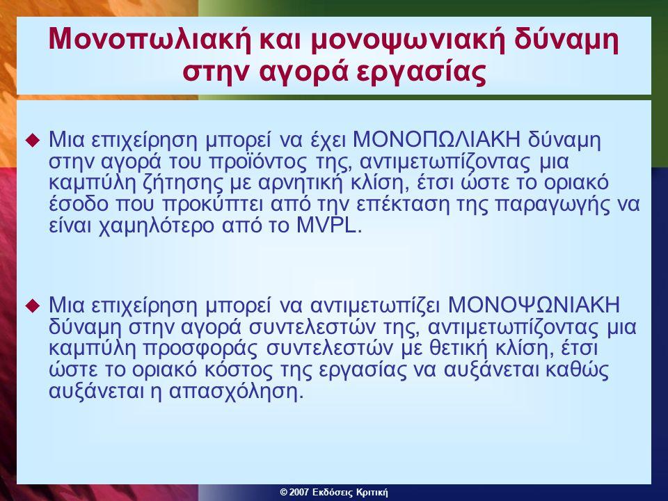 © 2007 Εκδόσεις Κριτική Μονοπωλιακή και μονοψωνιακή δύναμη (2)  Στον τέλειο ανταγωνισμό, η επιχείρηση θέτει MPVL=W 0 και προσλαμβάνει L 1 εργαζόμενους.