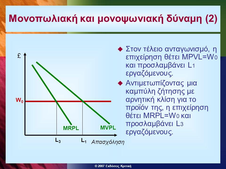 © 2007 Εκδόσεις Κριτική Μονοπωλιακή και μονοψωνιακή δύναμη (3)  Ένας μονοψωνητής αναγνωρίζει ότι η επιπλέον απασχόληση ανεβάζει τους μισθούς των ήδη απασχολούμενων εργαζόμενων, άρα το MCL δείχνει το οριακό κόστος ενός επιπλέον εργαζόμενου.