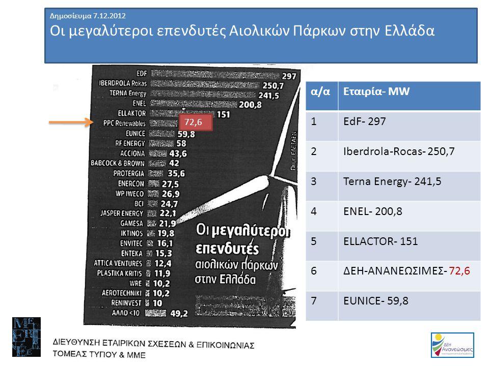 Κύρια έργα διασυνδέσεων Εύβοια Πελοπόννησος Μακεδονία-Θράκη Κυκλάδες